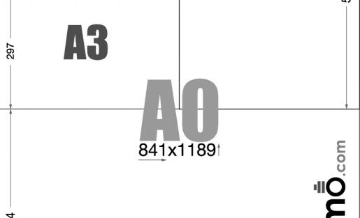 Medidas Hojas A3, A5, A5, etc...